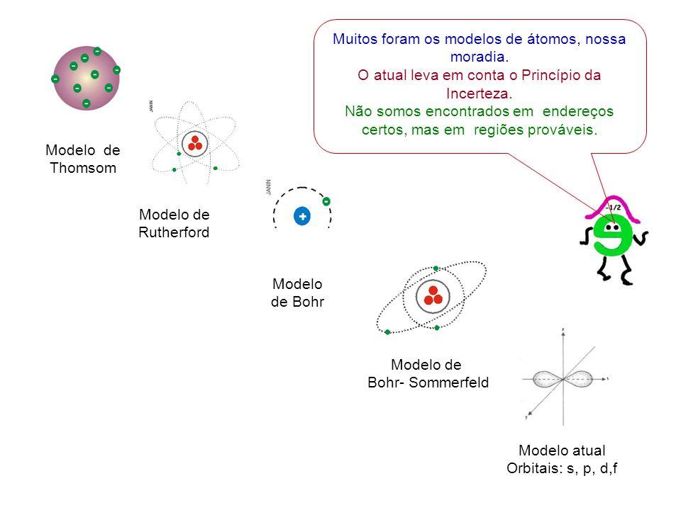  Indicam direção e sentido do campo elétrico de uma ou mais cargas.