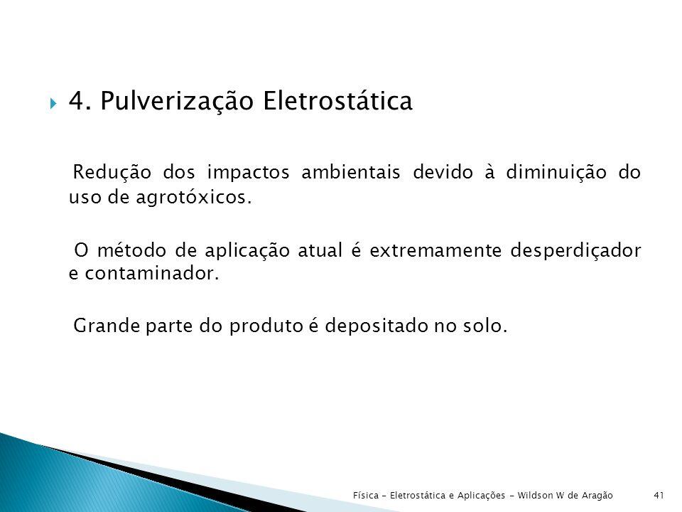  4. Pulverização Eletrostática Redução dos impactos ambientais devido à diminuição do uso de agrotóxicos. O método de aplicação atual é extremamente