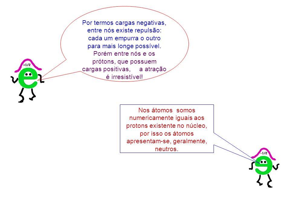Por termos cargas negativas, entre nós existe repulsão: cada um empurra o outro para mais longe possível.