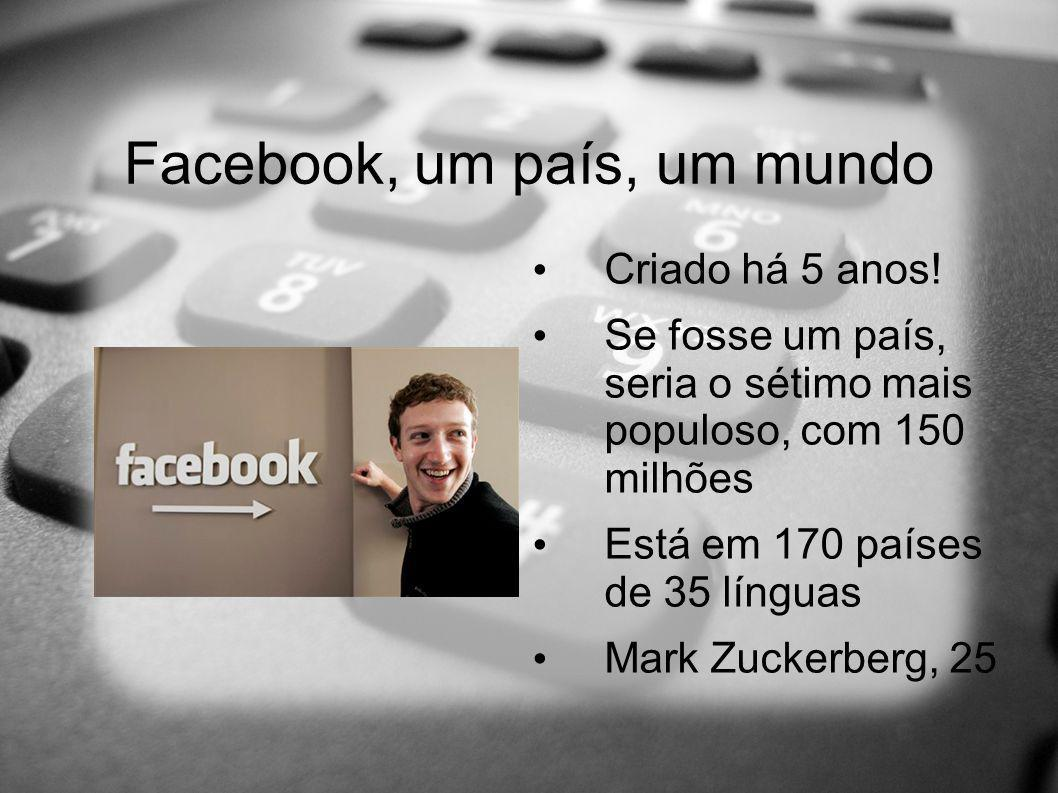 Facebook, um país, um mundo Criado há 5 anos! Se fosse um país, seria o sétimo mais populoso, com 150 milhões Está em 170 países de 35 línguas Mark Zu