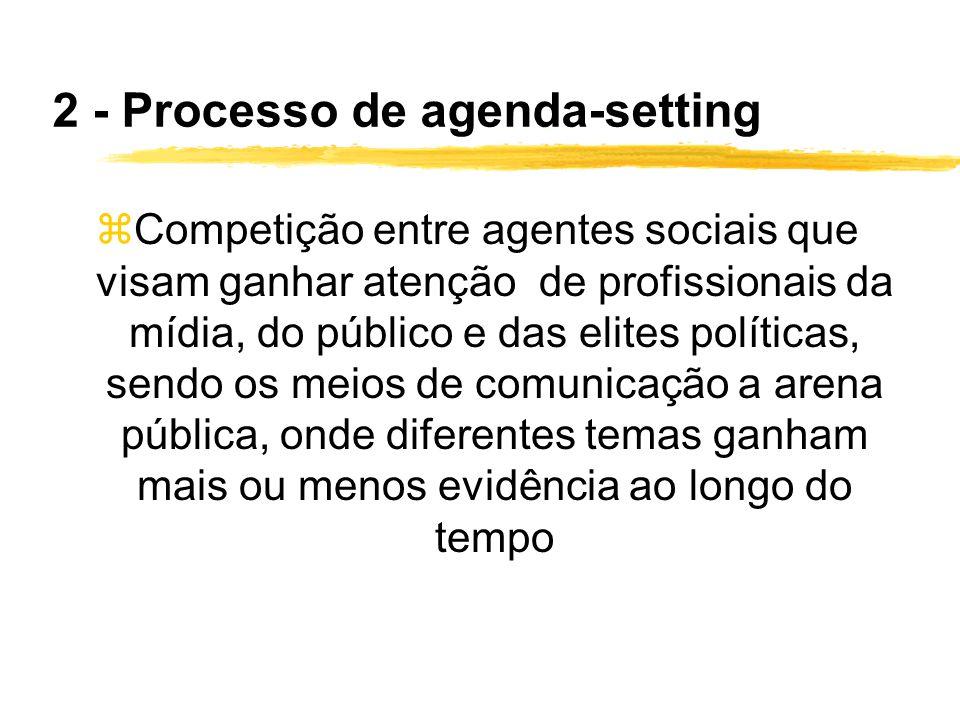 2 - Processo de agenda-setting zCompetição entre agentes sociais que visam ganhar atenção de profissionais da mídia, do público e das elites políticas, sendo os meios de comunicação a arena pública, onde diferentes temas ganham mais ou menos evidência ao longo do tempo