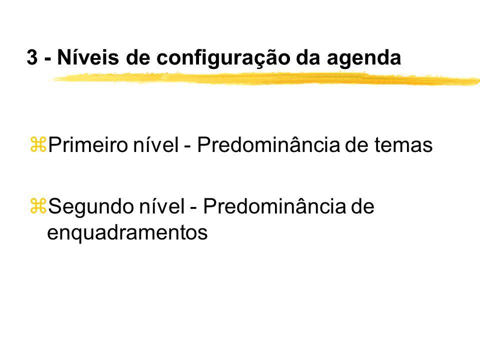 3 - Níveis de configuração da agenda zPrimeiro nível - Predominância de temas zSegundo nível - Predominância de enquadramentos