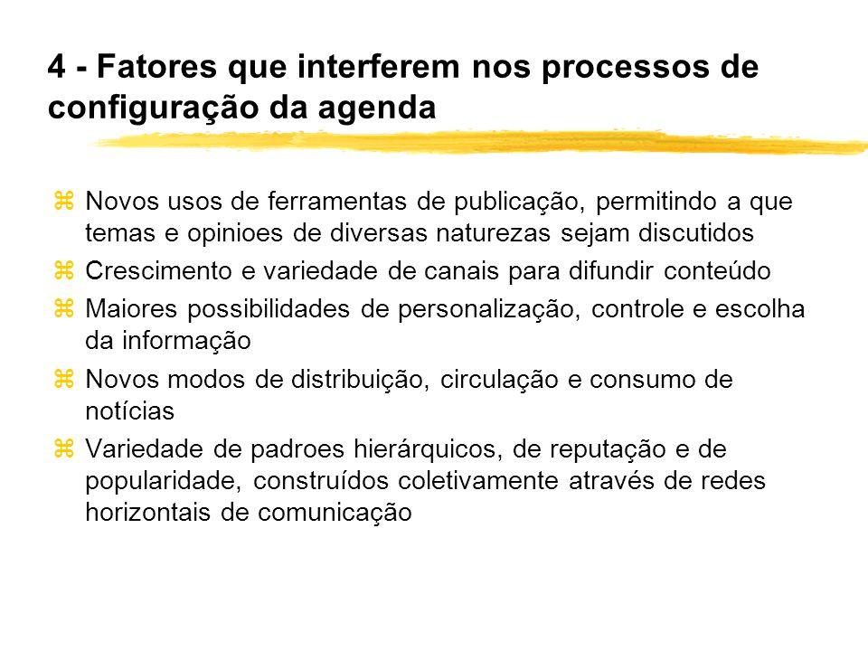 4 - Fatores que interferem nos processos de configuração da agenda zNovos usos de ferramentas de publicação, permitindo a que temas e opinioes de dive