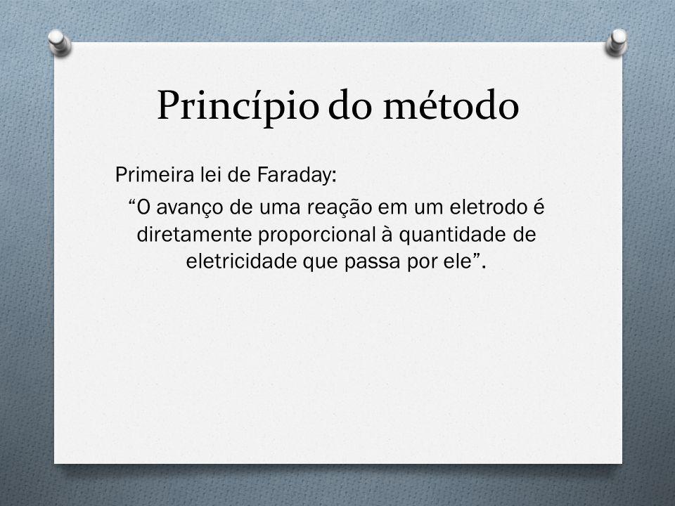 """Princípio do método Primeira lei de Faraday: """"O avanço de uma reação em um eletrodo é diretamente proporcional à quantidade de eletricidade que passa"""