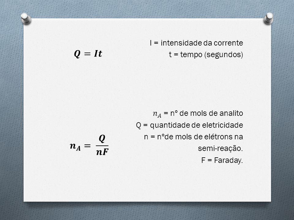 Grandezas importantes na coulometria Faraday: carga de um mol (6,022x10²³) de elétrons.