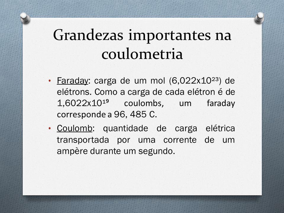 Grandezas importantes na coulometria Faraday: carga de um mol (6,022x10²³) de elétrons. Como a carga de cada elétron é de 1,6022x10¹ ⁹ coulombs, um fa