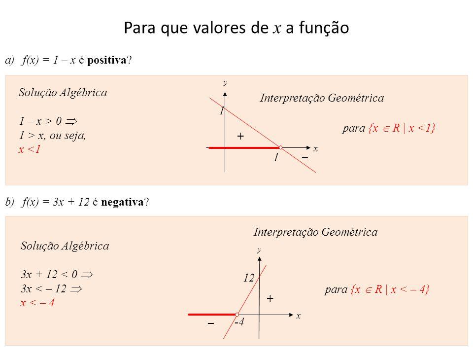 Estudar o sinal de uma função é responder a três perguntas: 1)Para que valores da variável independente, x, a função terá imagem positiva, isto é, f(x) > 0.