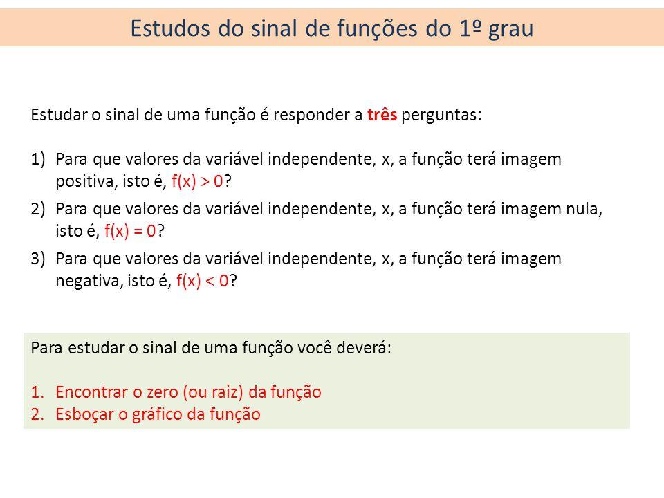 a) f(x) = 2x – 4 Assim, pelo esboço, conclui-se que: f(x) = 0 para x = 2 f(x) > 0 para {x  R | x > 2} f(x) < 0 para {x  R | x < 2} Encontrando o zero f(x) = 0 2x – 4 = 0  2x = 4  x = 2 Encontrando o zero g(x) = 0 – 2x – 4 = 0  – 2x = 4  x = – 2 Assim, pelo esboço, conclui-se que: g(x) = 0 para x = – 2 g(x) > 0 para {x  R | x < – 2} g(x) – 2} b) g(x) = – 2x – 4 Exemplos Esboço do gráfico: x y 2 -4 + – Esboço do gráfico: x y + – -2 -4