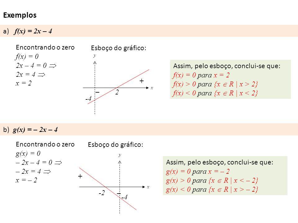Exercícios: 1) Estude o sinal das seguintes funções: a) f(x) = x + 5b) f(x) = – 3x + 9 c) y = 1 – 5xd) g(x) = 2 + x/2 e) y = (x + 3)² – (x – 2)² x + – – 5– 5 f(x) = 0 para x = –5 f(x) > 0 para {x  R | x > – 5} f(x) < 0 para {x  R | x < – 5} x + –3 f(x) = 0 para x = 3 f(x) > 0 para {x  R | x < 3} f(x) 3} x + –1/5 y = 0 se x = 1/5 y > 0 se {x  R | x < 1/5} y 1/5} x + – – 4– 4 x = –4  g(x) = 0 {x  R | x > – 4}  g(x) > 0 {x  R | x < – 4}  g(x) < 0 y = x² + 6x + 9 – (x² – 4x + 4) y = x² + 6x + 9 – x² + 4x – 4 y = 10x + 5 x + – – 1/2 y = 0 para x = –1/2 y > 0 para {x  R | x > – 1/2} y < 0 para {x  R | x < – 1/2}