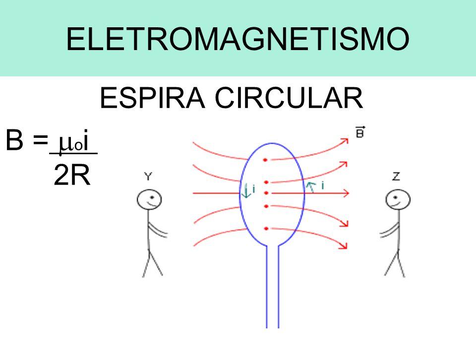 ELETROMAGNETISMO ESPIRA CIRCULAR B =  o i 2R
