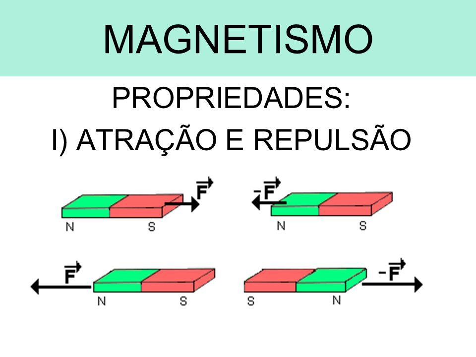 MAGNETISMO PROPRIEDADES: I) ATRAÇÃO E REPULSÃO