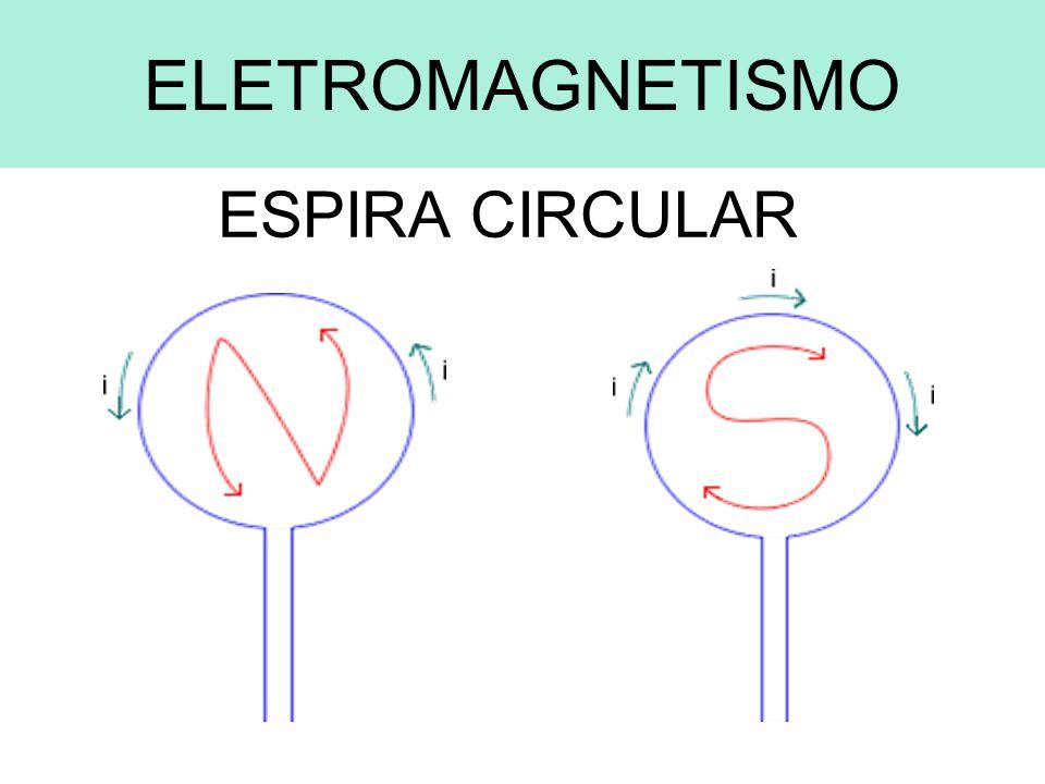 ELETROMAGNETISMO ESPIRA CIRCULAR