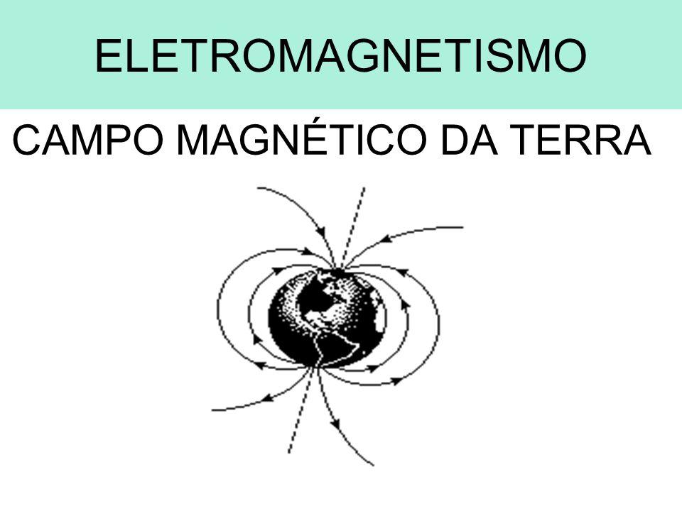 ELETROMAGNETISMO CAMPO MAGNÉTICO DA TERRA