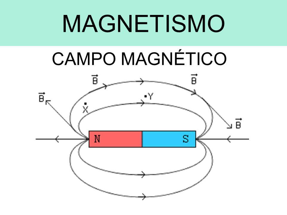 ELETROMAGNETISMO TUBO DE TV