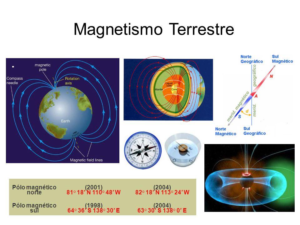 Magnetismo Terrestre Pólo magnético norte (2001) 81° 18′ N 110° 48′ W (2004) 82° 18′ N 113° 24′ W Pólo magnético sul (1998) 64° 36′ S 138° 30′ E (2004