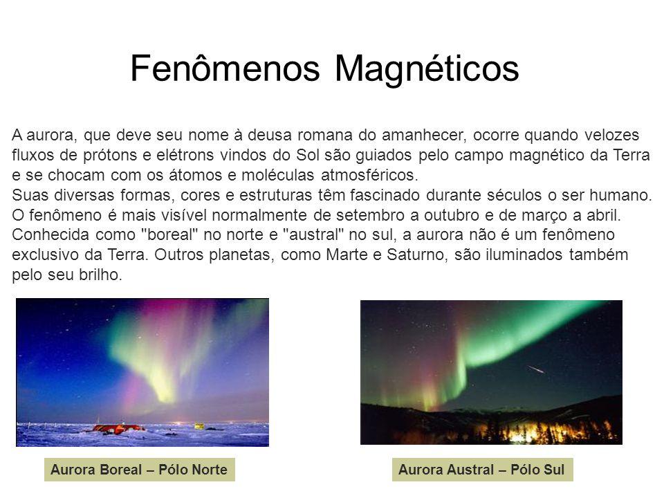 Fenômenos Magnéticos Aurora Boreal – Pólo NorteAurora Austral – Pólo Sul A aurora, que deve seu nome à deusa romana do amanhecer, ocorre quando veloze