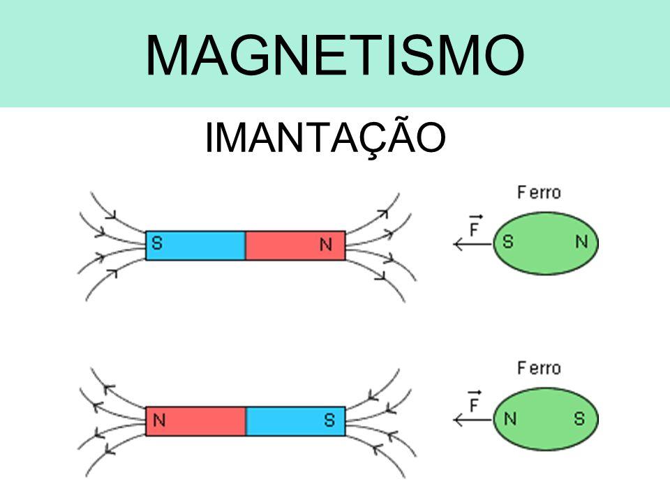 Magnetismo Terrestre Pólo magnético norte (2001) 81° 18′ N 110° 48′ W (2004) 82° 18′ N 113° 24′ W Pólo magnético sul (1998) 64° 36′ S 138° 30′ E (2004) 63° 30′ S 138° 0′ E