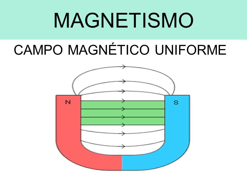 ELETROMAGNETISMO GERADORES ELETROMAGN.