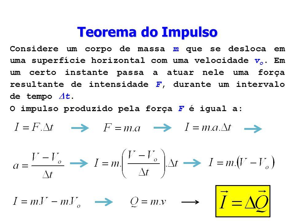 Teorema do Impulso Considere um corpo de massa m que se desloca em uma superfície horizontal com uma velocidade v o. Em um certo instante passa a atua