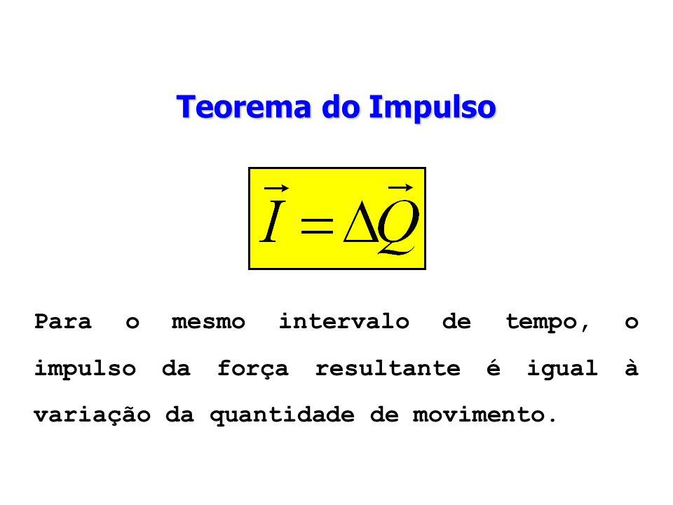 Para o mesmo intervalo de tempo, o impulso da força resultante é igual à variação da quantidade de movimento. Teorema do Impulso