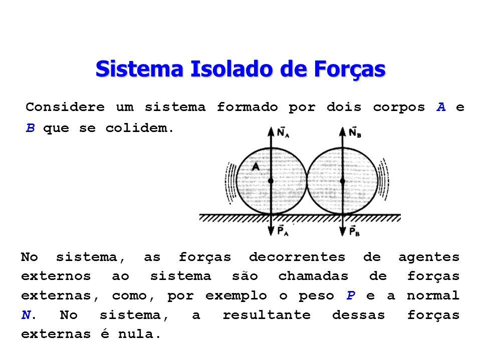 Sistema Isolado de Forças Considere um sistema formado por dois corpos A e B que se colidem. No sistema, as forças decorrentes de agentes externos ao