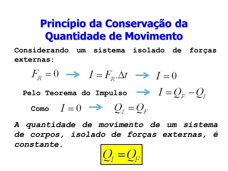 Princípio da Conservação da Quantidade de Movimento Pelo Teorema do Impulso A quantidade de movimento de um sistema de corpos, isolado de forças exter