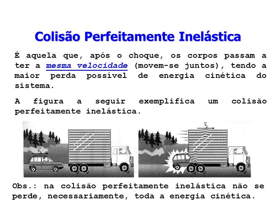 Colisão Perfeitamente Inelástica É aquela que, após o choque, os corpos passam a ter a mesma velocidade (movem-se juntos), tendo a maior perda possíve