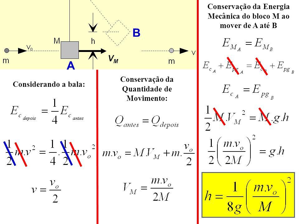 A B VMVM Considerando a bala: Conservação da Quantidade de Movimento: Conservação da Energia Mecânica do bloco M ao mover de A até B