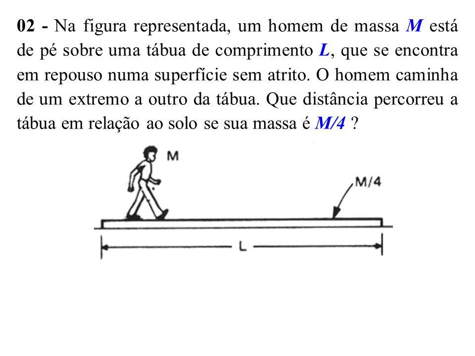 02 - Na figura representada, um homem de massa M está de pé sobre uma tábua de comprimento L, que se encontra em repouso numa superfície sem atrito. O