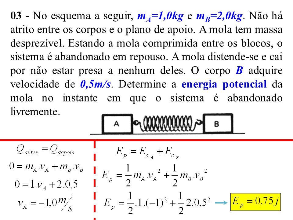03 - No esquema a seguir, m A =1,0kg e m B =2,0kg. Não há atrito entre os corpos e o plano de apoio. A mola tem massa desprezível. Estando a mola comp