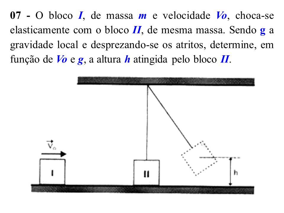 07 - O bloco I, de massa m e velocidade Vo, choca-se elasticamente com o bloco II, de mesma massa. Sendo g a gravidade local e desprezando-se os atrit
