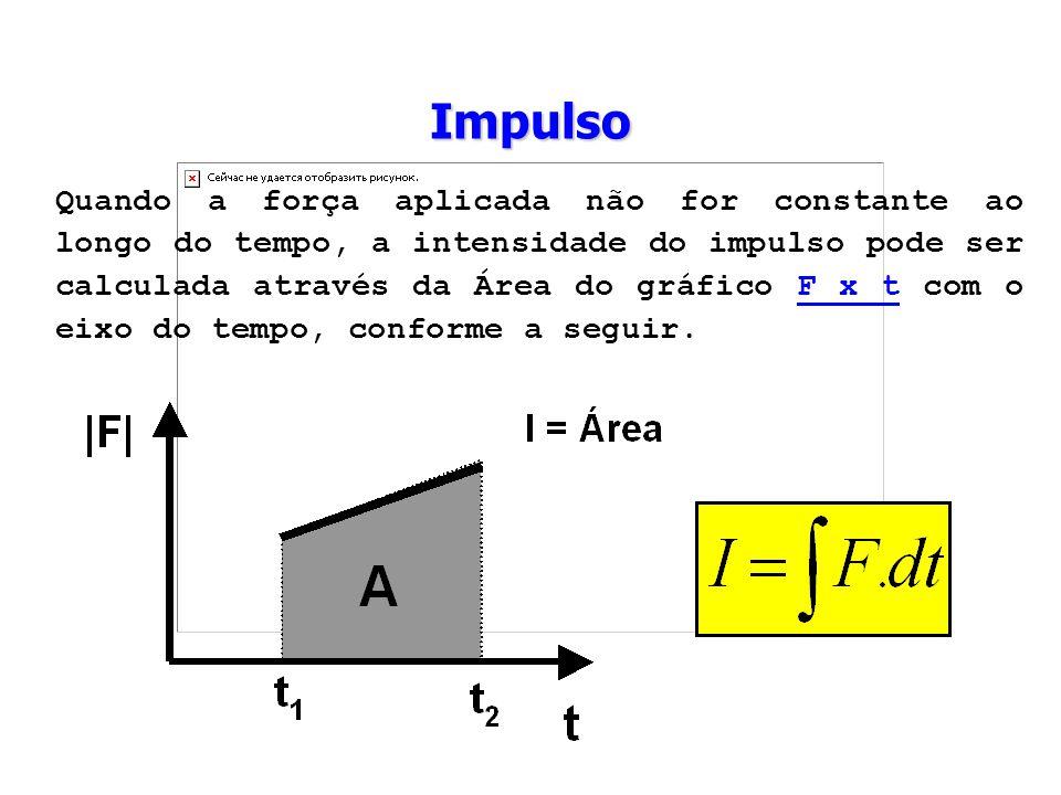 Quando a força aplicada não for constante ao longo do tempo, a intensidade do impulso pode ser calculada através da Área do gráfico F x t com o eixo d