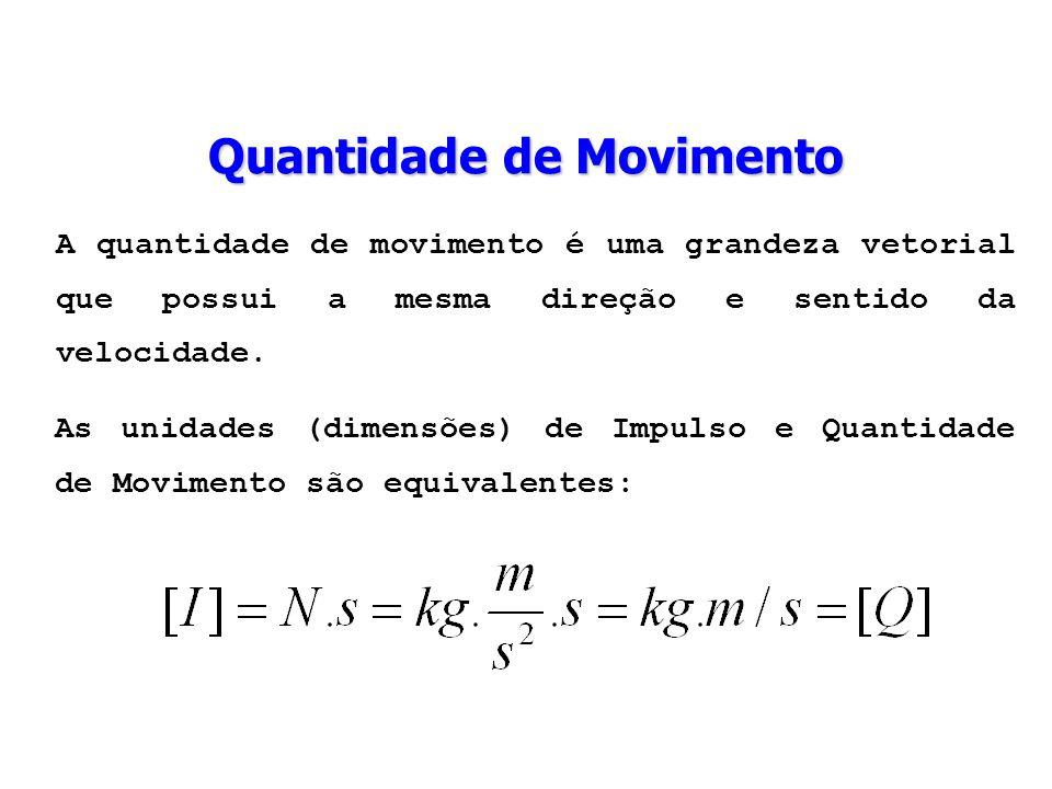 A quantidade de movimento é uma grandeza vetorial que possui a mesma direção e sentido da velocidade. As unidades (dimensões) de Impulso e Quantidade