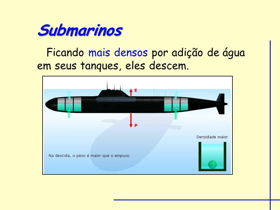 Submarinos Ficando mais densos por adição de água em seus tanques, eles descem.