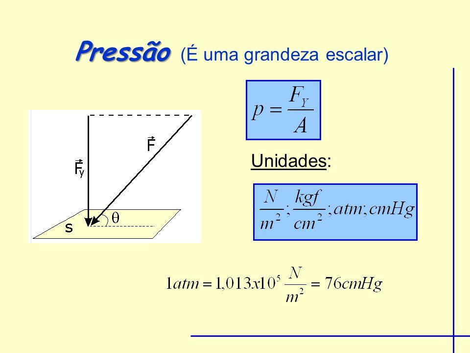 Pressão Pressão (É uma grandeza escalar) Unidades: