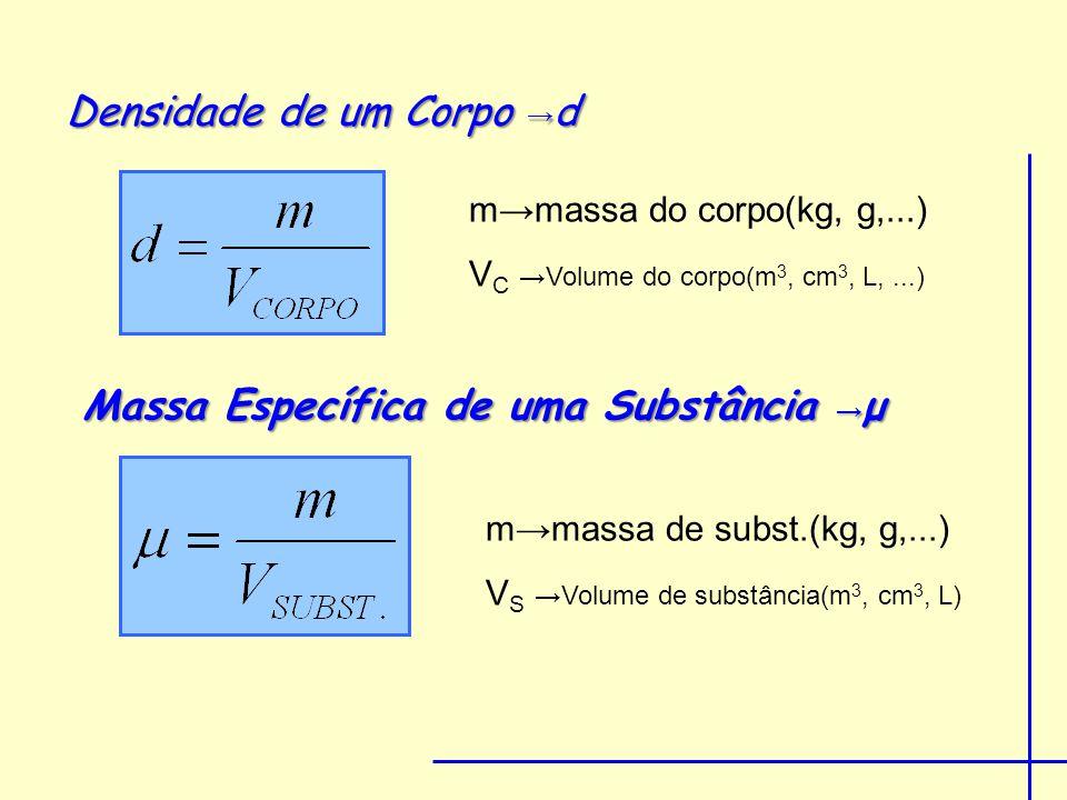 Densidade de um Corpo → d m→massa do corpo(kg, g,...) V C →Volume do corpo(m 3, cm 3, L,...) Massa Específica de uma Substância →μ m→massa de subst.(kg, g,...) V S →Volume de substância(m 3, cm 3, L)