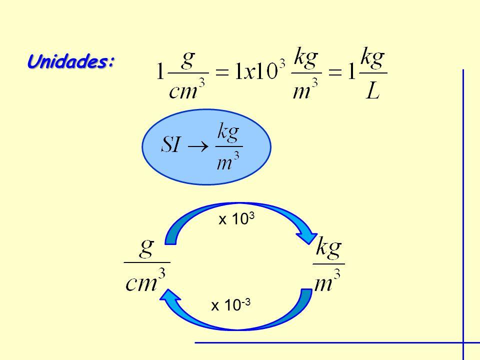 Unidades: x 10 3 x 10 -3