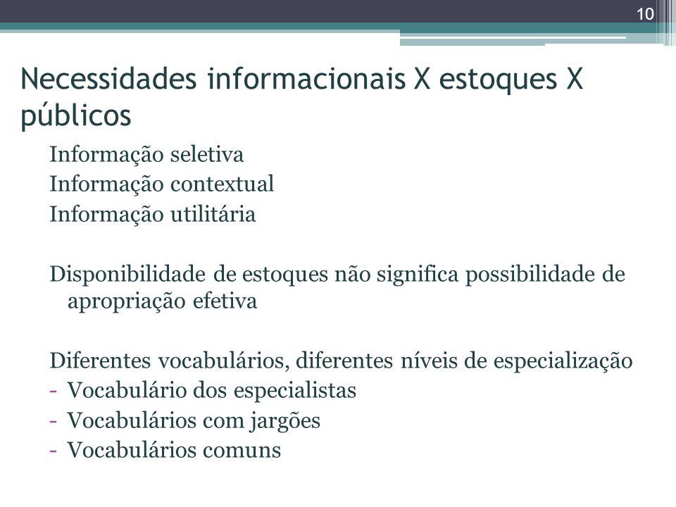 Necessidades informacionais X estoques X públicos Informação seletiva Informação contextual Informação utilitária Disponibilidade de estoques não significa possibilidade de apropriação efetiva Diferentes vocabulários, diferentes níveis de especialização -Vocabulário dos especialistas -Vocabulários com jargões -Vocabulários comuns 10