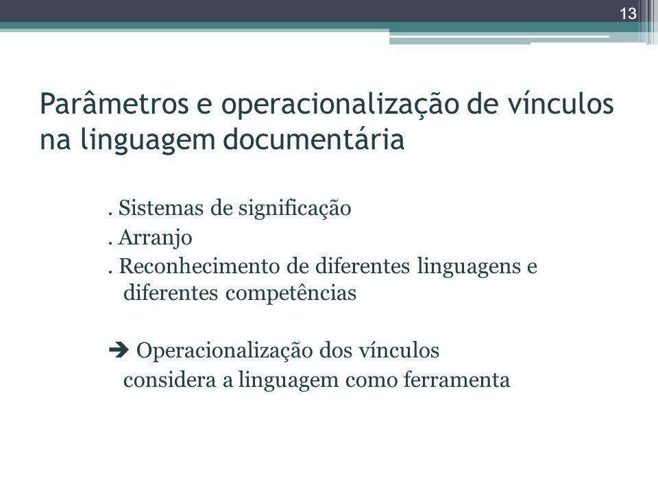 Parâmetros e operacionalização de vínculos na linguagem documentária. Sistemas de significação. Arranjo. Reconhecimento de diferentes linguagens e dif