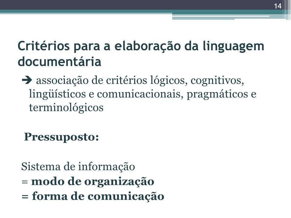 Critérios para a elaboração da linguagem documentária  associação de critérios lógicos, cognitivos, lingüísticos e comunicacionais, pragmáticos e terminológicos Pressuposto: Sistema de informação = modo de organização = forma de comunicação 14