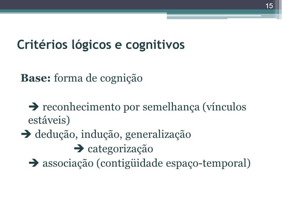 Critérios lógicos e cognitivos Base: forma de cognição  reconhecimento por semelhança (vínculos estáveis)  dedução, indução, generalização  categorização  associação (contigüidade espaço-temporal) 15