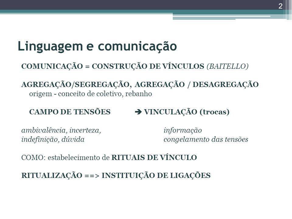 Linguagem e comunicação COMUNICAÇÃO = CONSTRUÇÃO DE VÍNCULOS (BAITELLO) AGREGAÇÃO/SEGREGAÇÃO, AGREGAÇÃO / DESAGREGAÇÃO origem - conceito de coletivo, rebanho CAMPO DE TENSÕES  VINCULAÇÃO (trocas) ambivalência, incerteza,informação indefinição, dúvida congelamento das tensões COMO: estabelecimento de RITUAIS DE VÍNCULO RITUALIZAÇÃO ==> INSTITUIÇÃO DE LIGAÇÕES 2