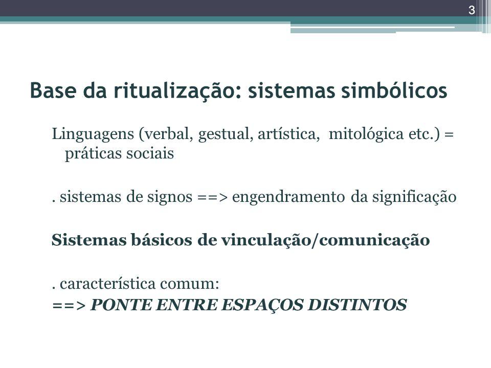 Base da ritualização: sistemas simbólicos Linguagens (verbal, gestual, artística, mitológica etc.) = práticas sociais. sistemas de signos ==> engendra
