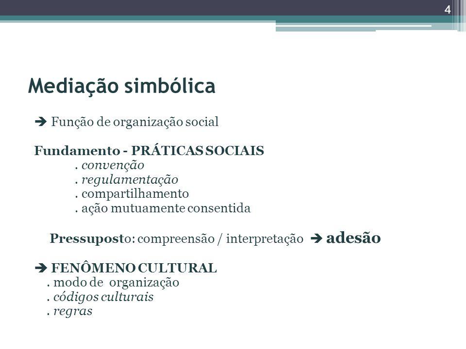 Mediação simbólica  Função de organização social Fundamento - PRÁTICAS SOCIAIS. convenção. regulamentação. compartilhamento. ação mutuamente consenti