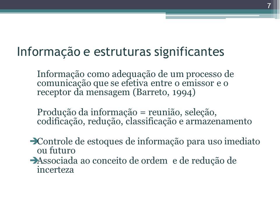 Informação e estruturas significantes Informação como adequação de um processo de comunicação que se efetiva entre o emissor e o receptor da mensagem