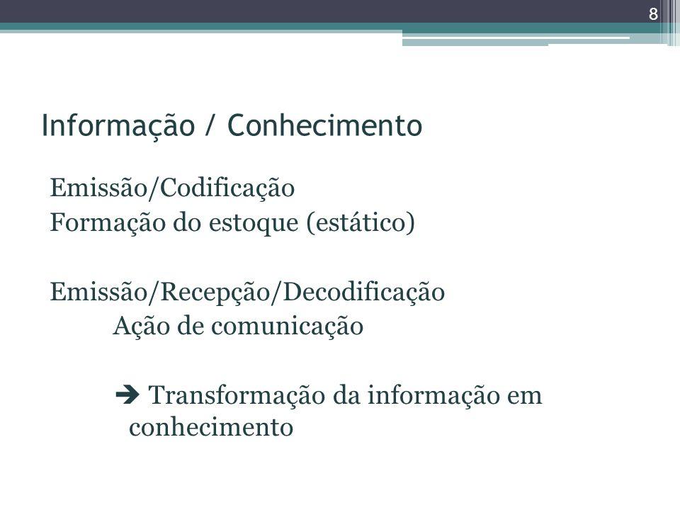 Informação / Conhecimento Emissão/Codificação Formação do estoque (estático) Emissão/Recepção/Decodificação Ação de comunicação  Transformação da informação em conhecimento 8