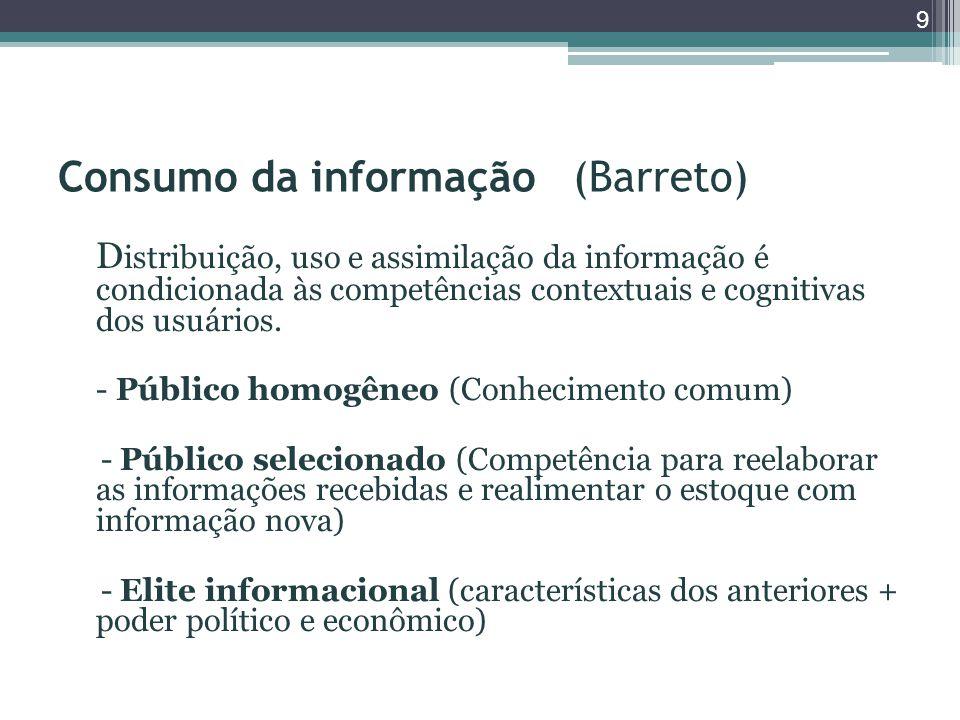 Consumo da informação (Barreto) D istribuição, uso e assimilação da informação é condicionada às competências contextuais e cognitivas dos usuários. -