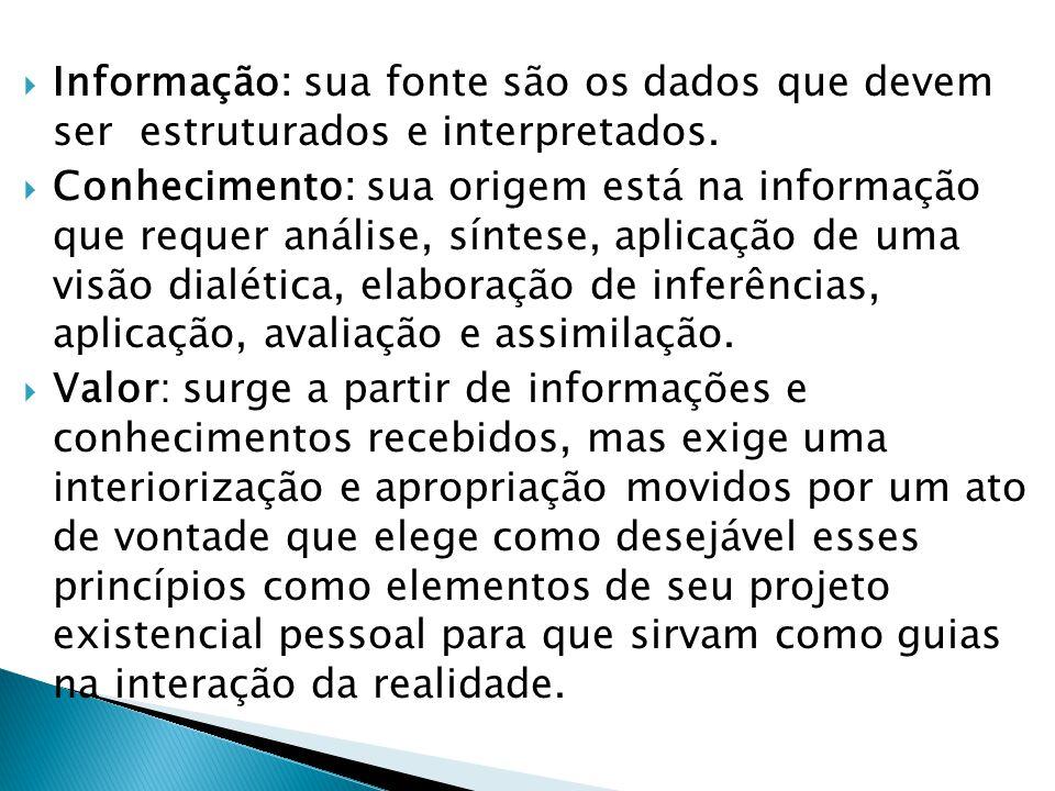  Informação: sua fonte são os dados que devem ser estruturados e interpretados.  Conhecimento: sua origem está na informação que requer análise, sín