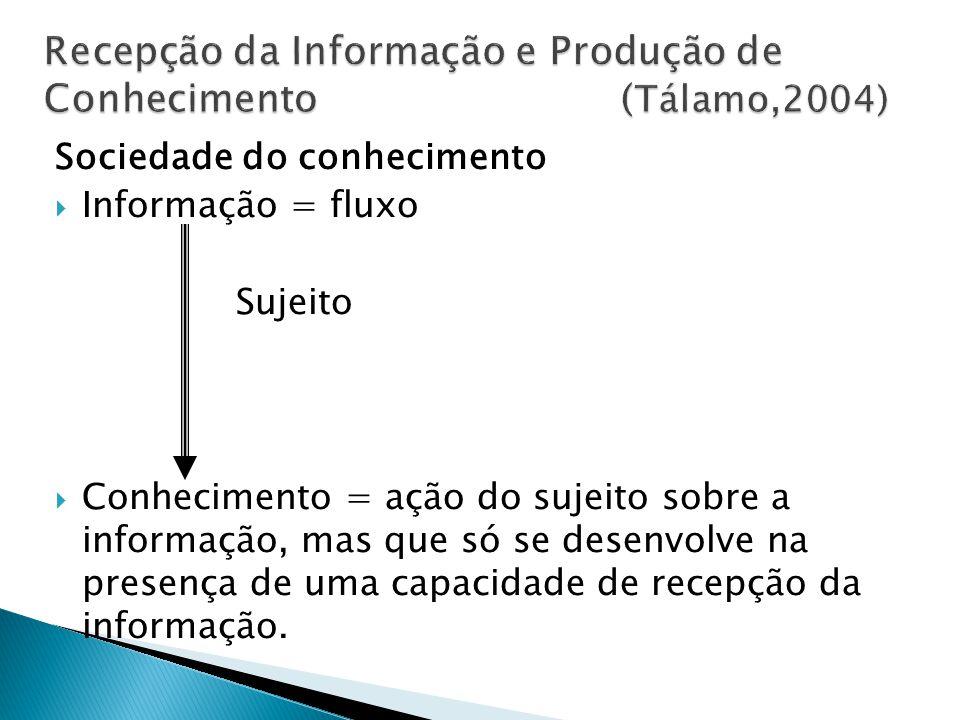 Sociedade do conhecimento  Informação = fluxo Sujeito  Conhecimento = ação do sujeito sobre a informação, mas que só se desenvolve na presença de um