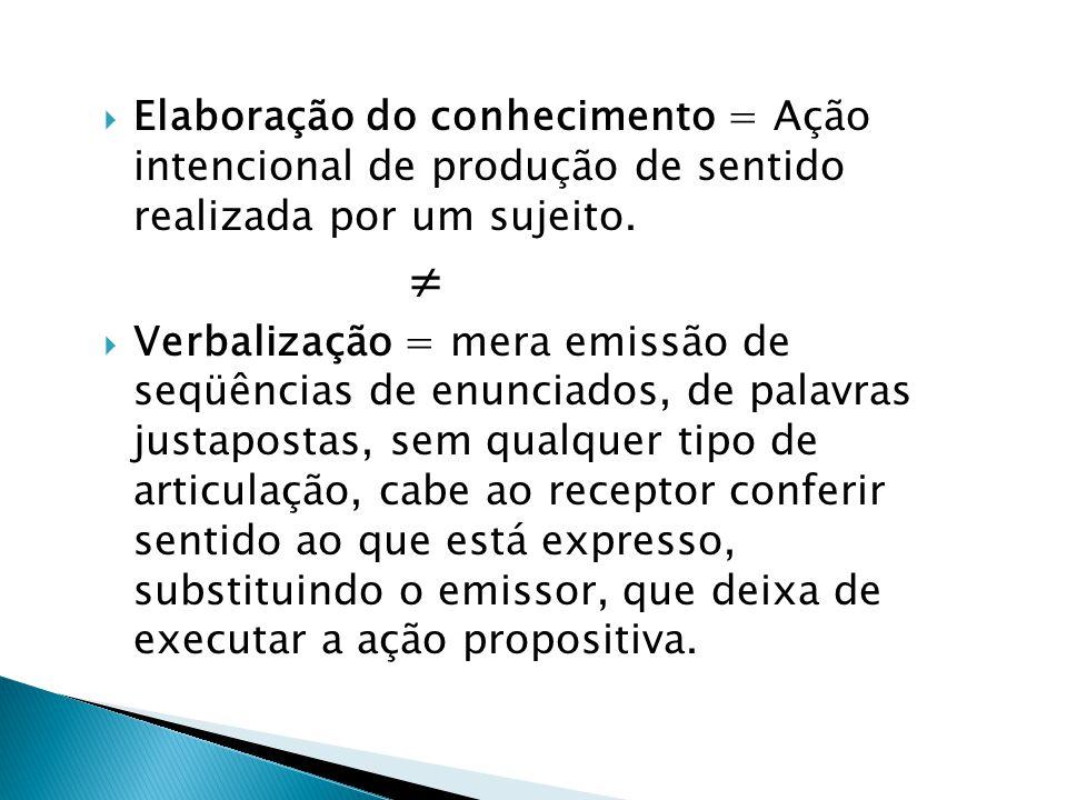  Elaboração do conhecimento = Ação intencional de produção de sentido realizada por um sujeito.   Verbalização = mera emissão de seqüências de enun